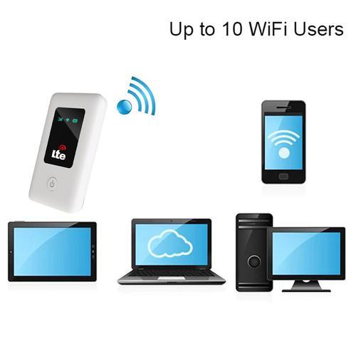 4G LTE Mobile WiFi Router Unlocked Hotspot Modem 150Mbps USB - White