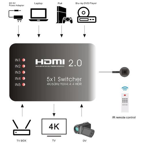 5-In-1 HDMI Splitter 4K@60Hz Switcher 1080P