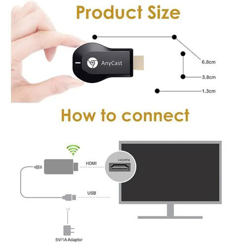 AnyCast DLNA Wireless WiFi 1080P HD HDMI TV Stick
